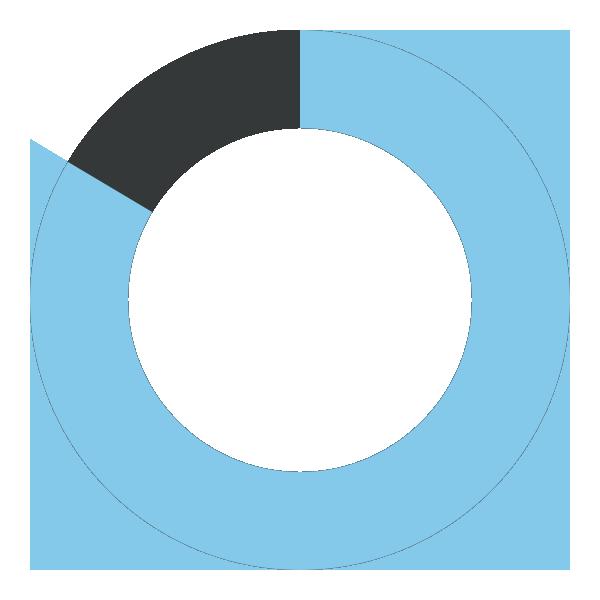 scitt stats