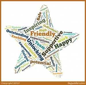 our ethos wordle