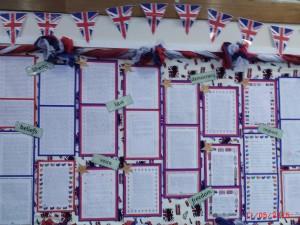 British Values (3)
