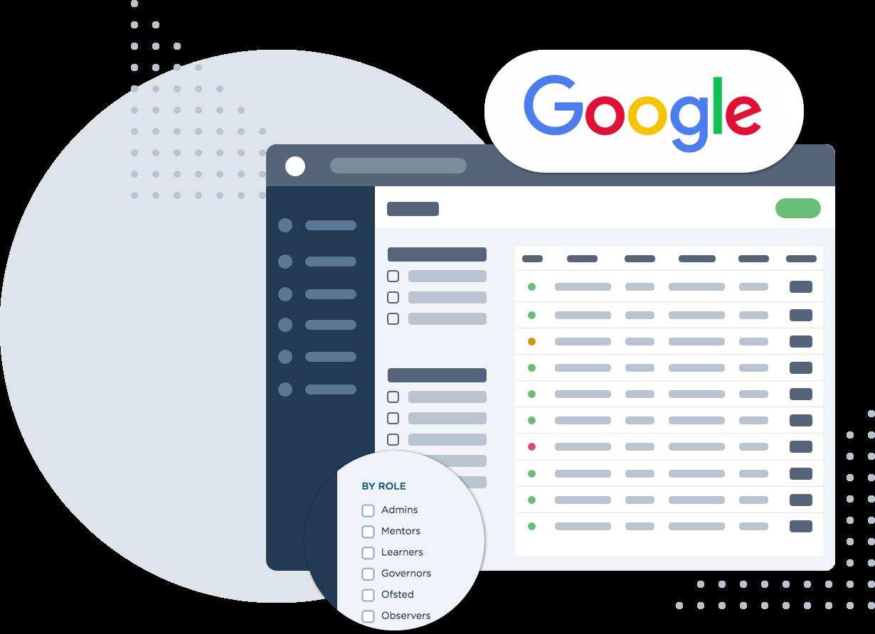 Google Sync admin console graphic