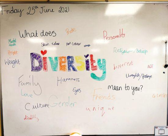 Year 6s mind map on diversity