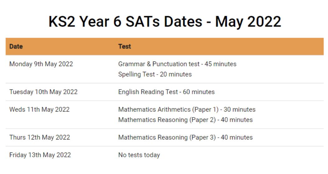 KS2 SATS dates 2022